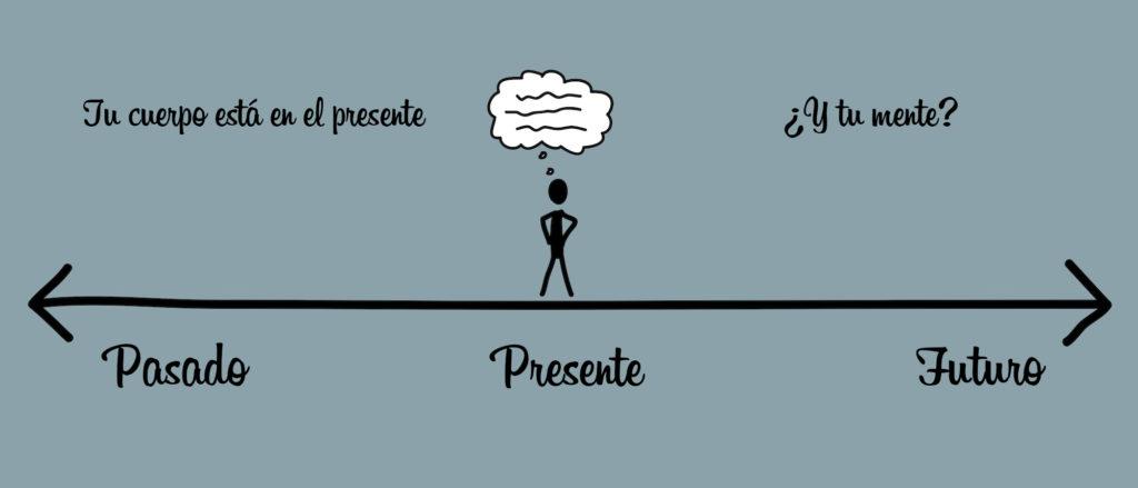 Mindfulness inteligencia emocional malaga psicologo